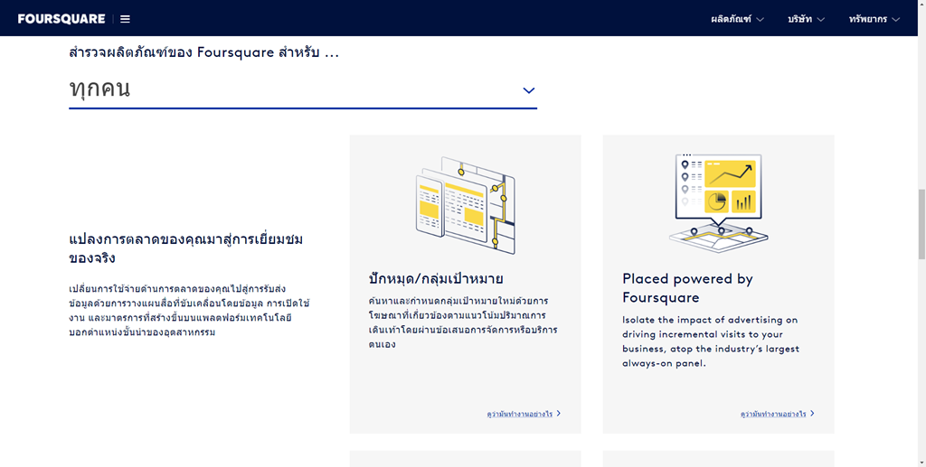 เว็บFoursquare สร้างหมุดเพื่อให้แชร์ LINE app